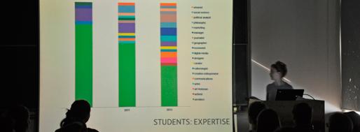 Strelka Institute 2012 Fieltrip Shanghai | Students introduce Strelka at HKU-SSC