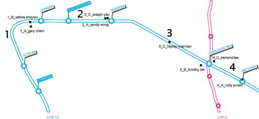 Line13 | Workshop Design Proposals | Key of Segments and Names