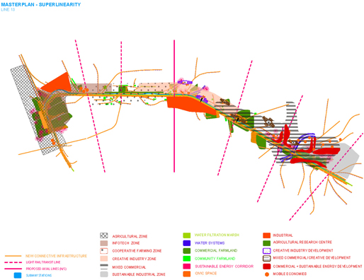 Line13 | Masterplan: Superlinearity