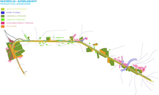 Line13 | Masterplan: Productive Landscapes
