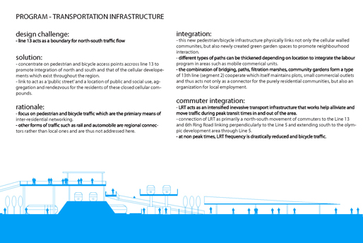 Line13 | Transportation Infrastructure