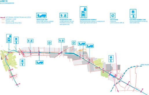 Line13 | Access / Barrier